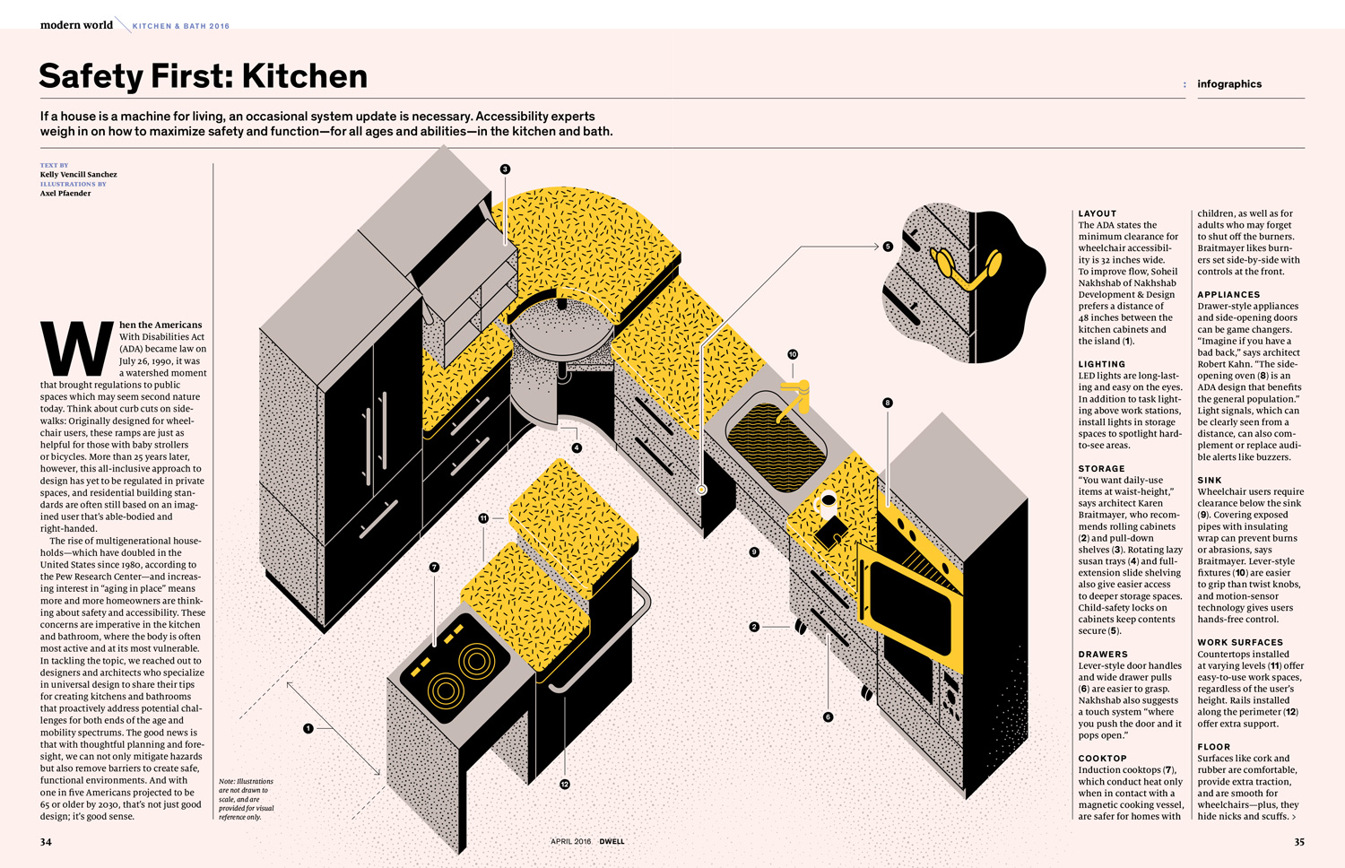 Kitchen interior Infographic for Dwell magazine
