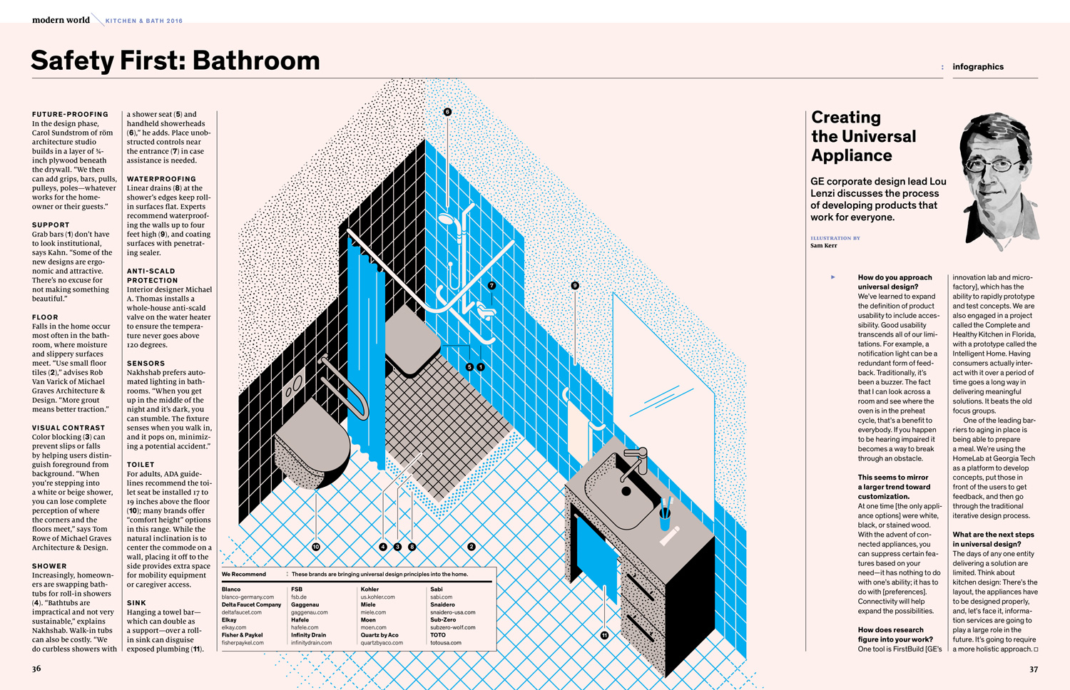 Bathroom interior Infographic for Dwell magazine