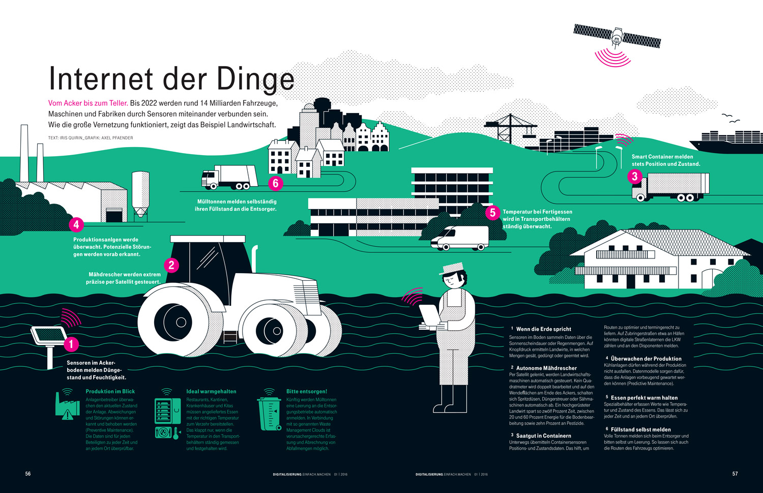 Detail from Internet of Things, Illustration by Axel Pfaender for Deutsche Telekom